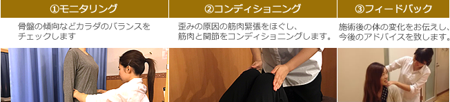 nagare_seitai